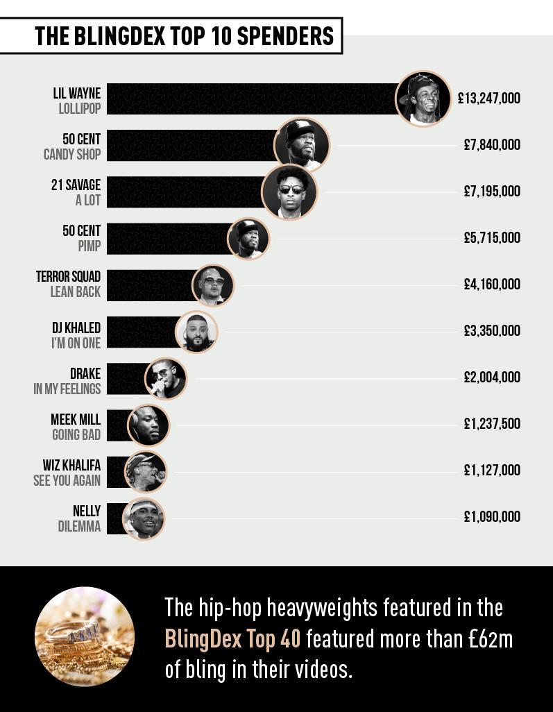 hip-hop-bling-1